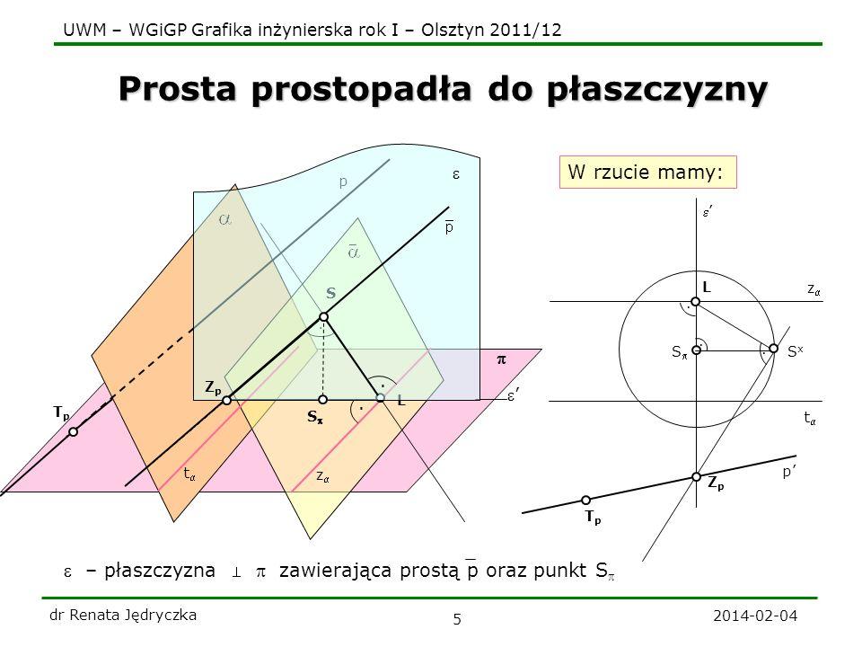 UWM – WGiGP Grafika inżynierska rok I – Olsztyn 2011/12 Płaszczyzny wzajemnie prostoopadłe 2014-02-04 dr Renata Jędryczka 6 Twierdzenie Płaszczyzna jest prostopadła do drugiej płaszczyzny, jeśli jedna z nich zawiera prostą prostopadłą do drugiej płaszczyzny płaszczyzny.