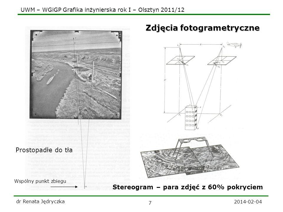 UWM – WGiGP Grafika inżynierska rok I – Olsztyn 2011/12 2014-02-04 dr Renata Jędryczka 7 Zdjęcia fotogrametryczne Stereogram – para zdjęć z 60% pokryc