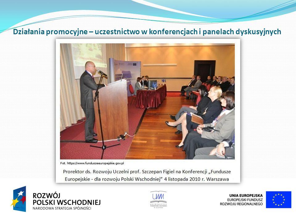 Działania promocyjne – uczestnictwo w konferencjach i panelach dyskusyjnych