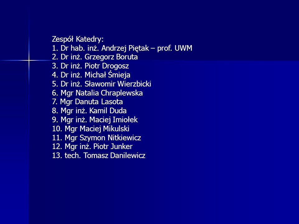 Zespół Katedry: 1.Dr hab. inż. Andrzej Piętak – prof.