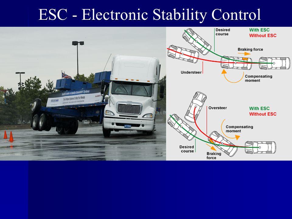 ESC - Electronic Stability Control