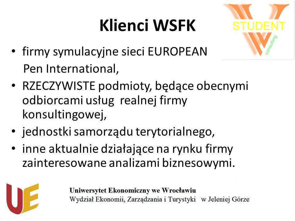 Klienci WSFK firmy symulacyjne sieci EUROPEAN Pen International, RZECZYWISTE podmioty, będące obecnymi odbiorcami usług realnej firmy konsultingowej, jednostki samorządu terytorialnego, inne aktualnie działające na rynku firmy zainteresowane analizami biznesowymi.