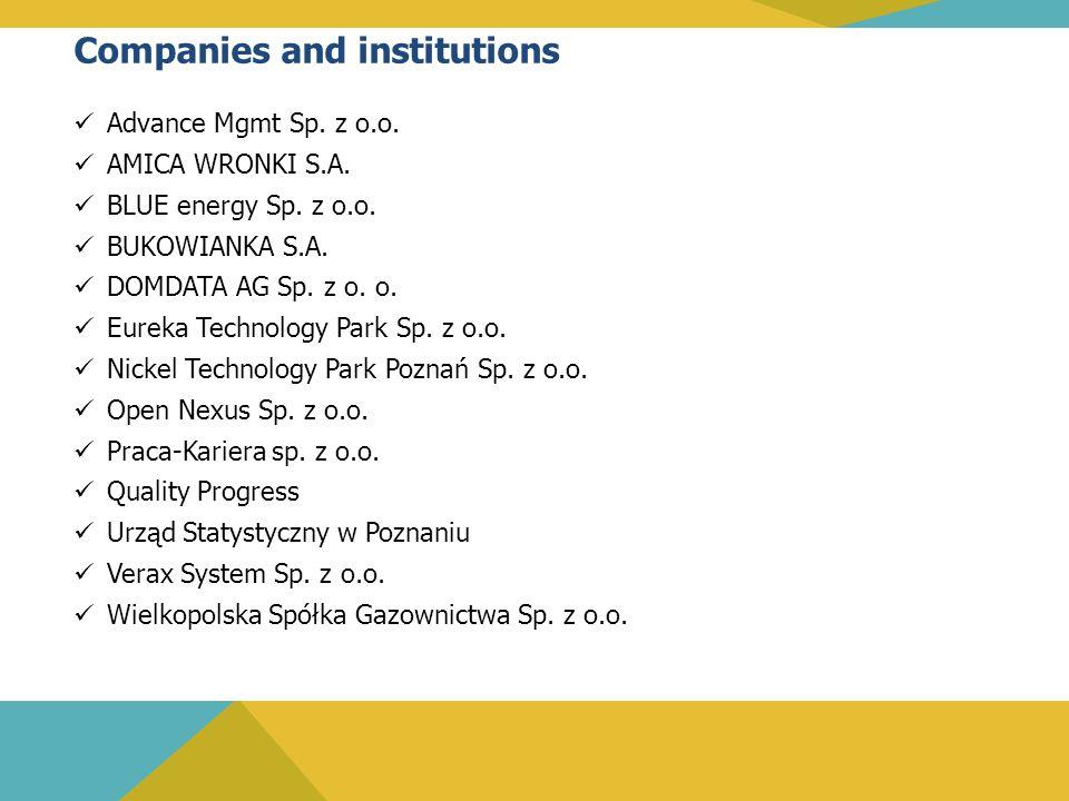 Companies and institutions Advance Mgmt Sp. z o.o. AMICA WRONKI S.A. BLUE energy Sp. z o.o. BUKOWIANKA S.A. DOMDATA AG Sp. z o. o. Eureka Technology P