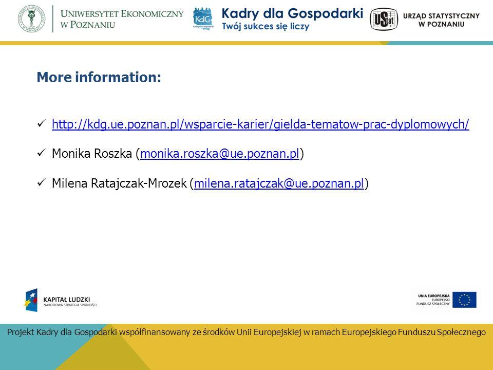 More information: http://kdg.ue.poznan.pl/wsparcie-karier/gielda-tematow-prac-dyplomowych/ Monika Roszka (monika.roszka@ue.poznan.pl)monika.roszka@ue.poznan.pl Milena Ratajczak-Mrozek (milena.ratajczak@ue.poznan.pl)milena.ratajczak@ue.poznan.pl Projekt Kadry dla Gospodarki współfinansowany ze środków Unii Europejskiej w ramach Europejskiego Funduszu Społecznego