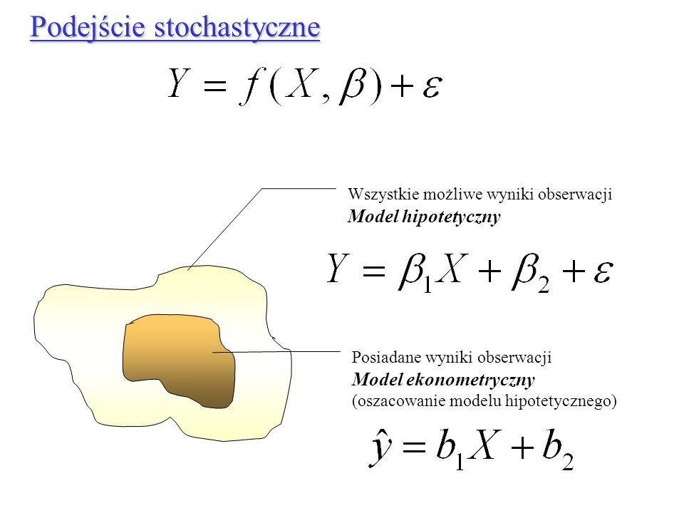 Podejście stochastyczne Wszystkie możliwe wyniki obserwacji Model hipotetyczny Posiadane wyniki obserwacji Model ekonometryczny (oszacowanie modelu hipotetycznego)