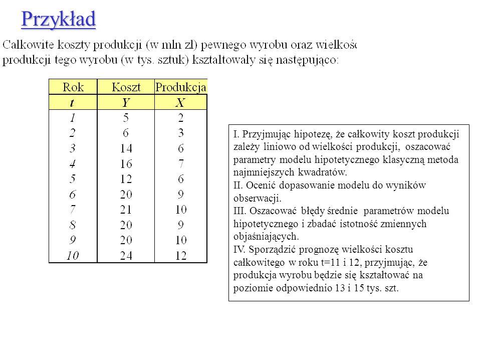 II.Konstrukcja modelu III. Estymacja parametrów IV.