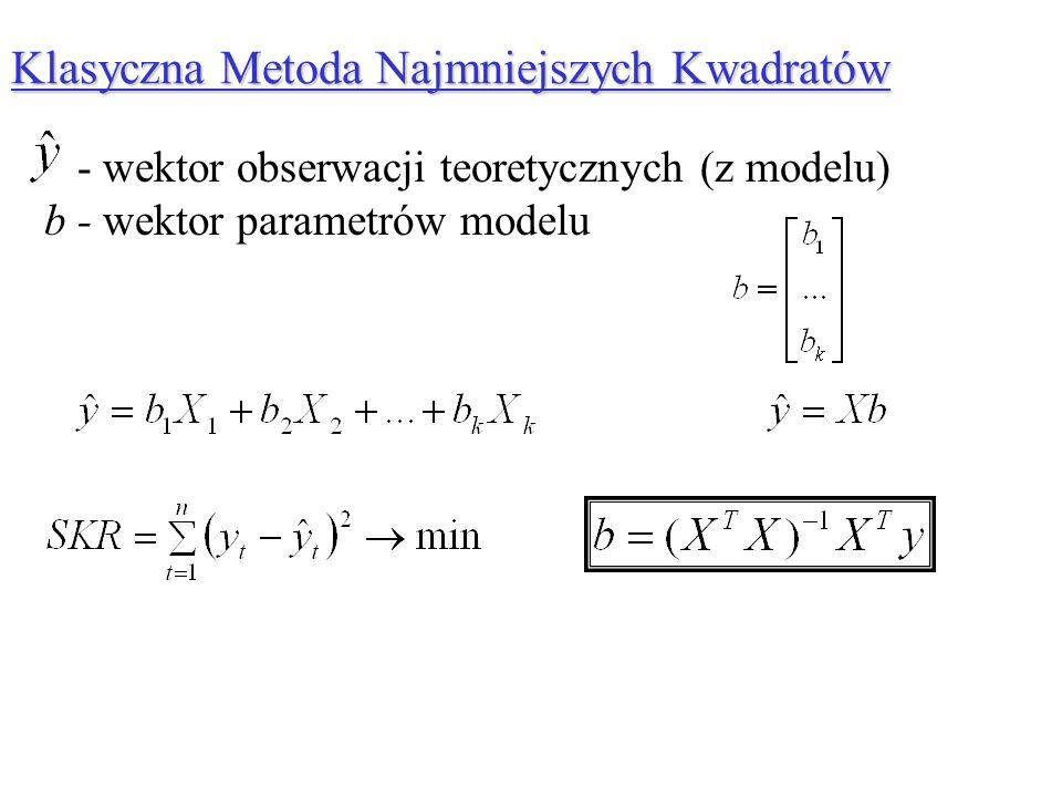 - wektor obserwacji teoretycznych (z modelu) b - wektor parametrów modelu Klasyczna Metoda Najmniejszych Kwadratów