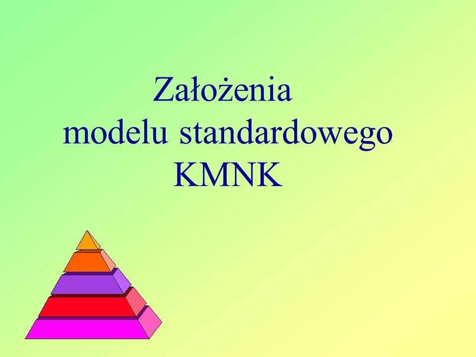 Założenia modelu standardowego KMNK