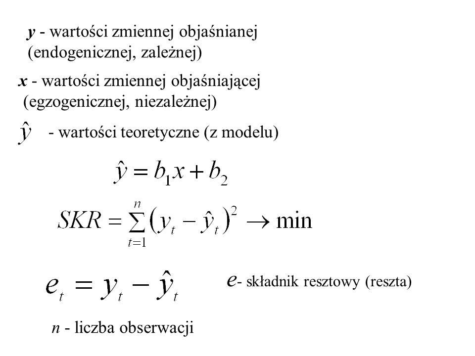 y - wartości zmiennej objaśnianej (endogenicznej, zależnej) x - wartości zmiennej objaśniającej (egzogenicznej, niezależnej) - wartości teoretyczne (z modelu) e - składnik resztowy (reszta) n - liczba obserwacji