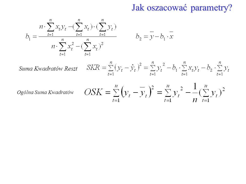 Jak oszacować parametry? Suma Kwadratów Reszt Ogólna Suma Kwadratów