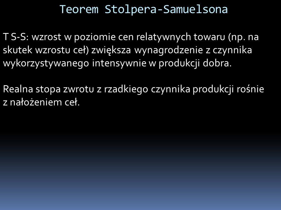 Teorem Stolpera-Samuelsona T S-S: wzrost w poziomie cen relatywnych towaru (np. na skutek wzrostu ceł) zwiększa wynagrodzenie z czynnika wykorzystywan