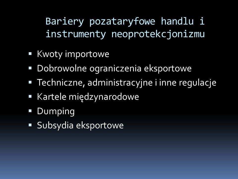 Bariery pozataryfowe handlu i instrumenty neoprotekcjonizmu Kwoty importowe Dobrowolne ograniczenia eksportowe Techniczne, administracyjne i inne regu