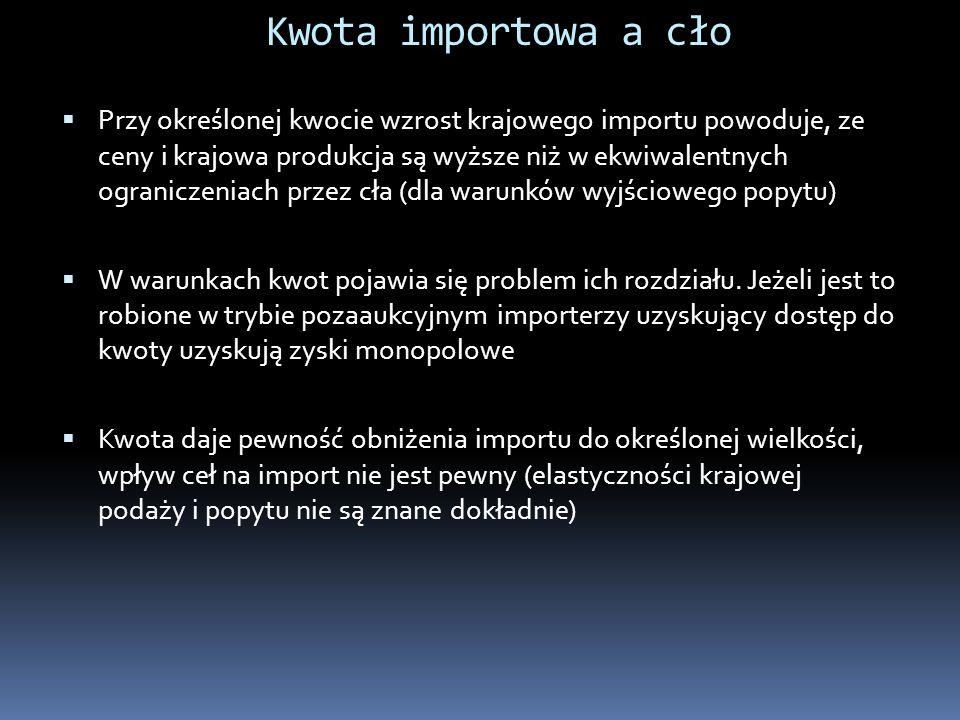 Kwota importowa a cło Przy określonej kwocie wzrost krajowego importu powoduje, ze ceny i krajowa produkcja są wyższe niż w ekwiwalentnych ograniczeni