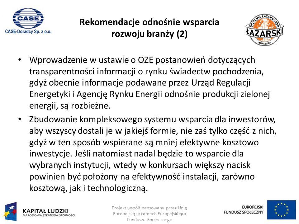 Rekomendacje odnośnie wsparcia rozwoju branży (2) Wprowadzenie w ustawie o OZE postanowień dotyczących transparentności informacji o rynku świadectw pochodzenia, gdyż obecnie informacje podawane przez Urząd Regulacji Energetyki i Agencję Rynku Energii odnośnie produkcji zielonej energii, są rozbieżne.