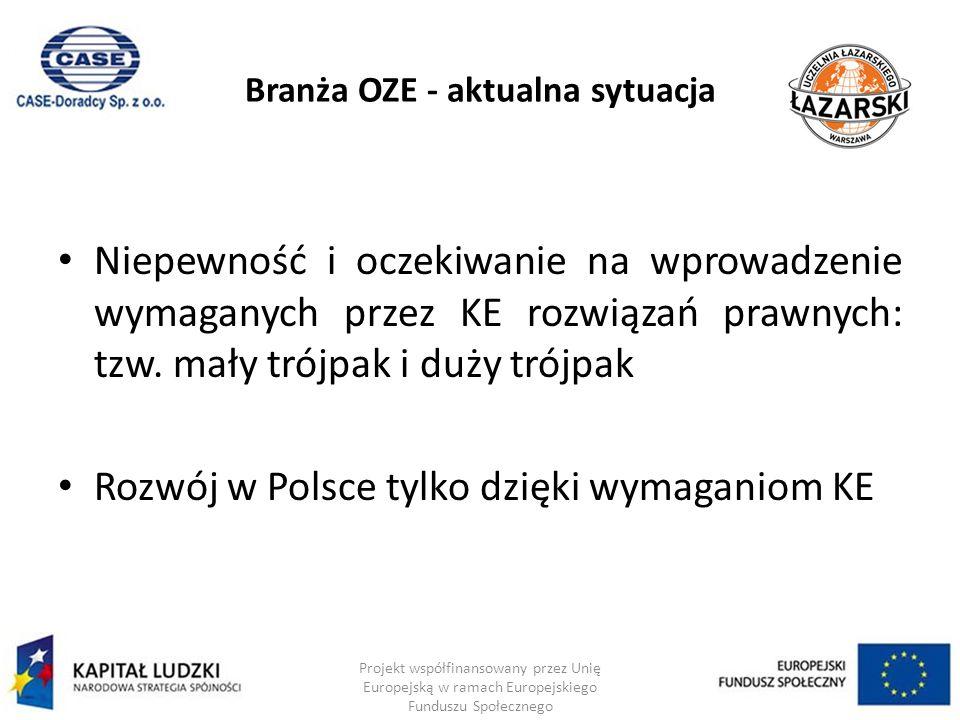 Branża OZE - aktualna sytuacja Niepewność i oczekiwanie na wprowadzenie wymaganych przez KE rozwiązań prawnych: tzw.