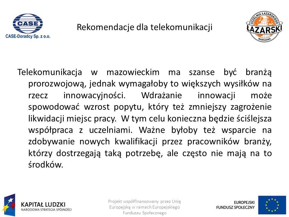 Rekomendacje dla telekomunikacji Telekomunikacja w mazowieckim ma szanse być branżą prorozwojową, jednak wymagałoby to większych wysiłków na rzecz innowacyjności.