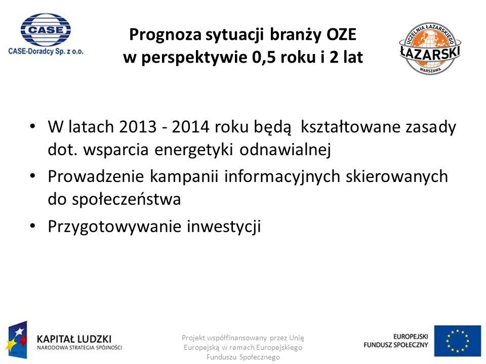Prognoza sytuacji branży OZE w perspektywie 0,5 roku i 2 lat W latach 2013 - 2014 roku będą kształtowane zasady dot.