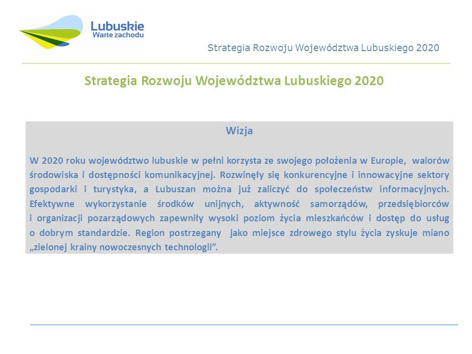 Strategia Rozwoju Województwa Lubuskiego 2020 Wizja W 2020 roku województwo lubuskie w pełni korzysta ze swojego położenia w Europie, walorów środowis