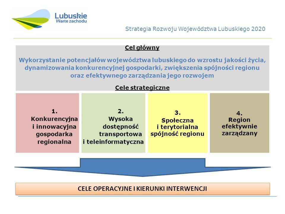 Cel główny Wykorzystanie potencjałów województwa lubuskiego do wzrostu jakości życia, dynamizowania konkurencyjnej gospodarki, zwiększenia spójności r