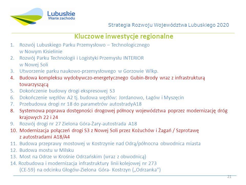 21 Kluczowe inwestycje regionalne 1.Rozwój Lubuskiego Parku Przemysłowo – Technologicznego w Nowym Kisielinie 2.Rozwój Parku Technologii i Logistyki P