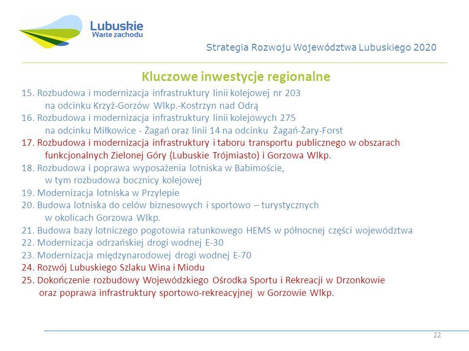 22 Kluczowe inwestycje regionalne 15. Rozbudowa i modernizacja infrastruktury linii kolejowej nr 203 na odcinku Krzyż-Gorzów Wlkp.-Kostrzyn nad Odrą 1