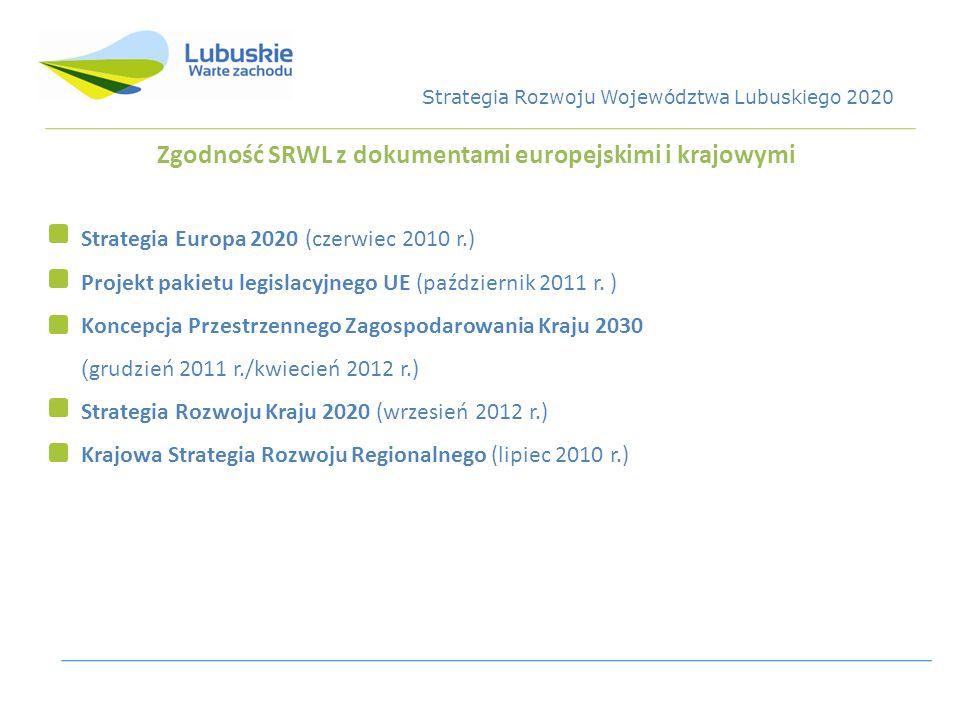 Zgodność SRWL z dokumentami europejskimi i krajowymi Strategia Europa 2020 (czerwiec 2010 r.) Projekt pakietu legislacyjnego UE (październik 2011 r. )