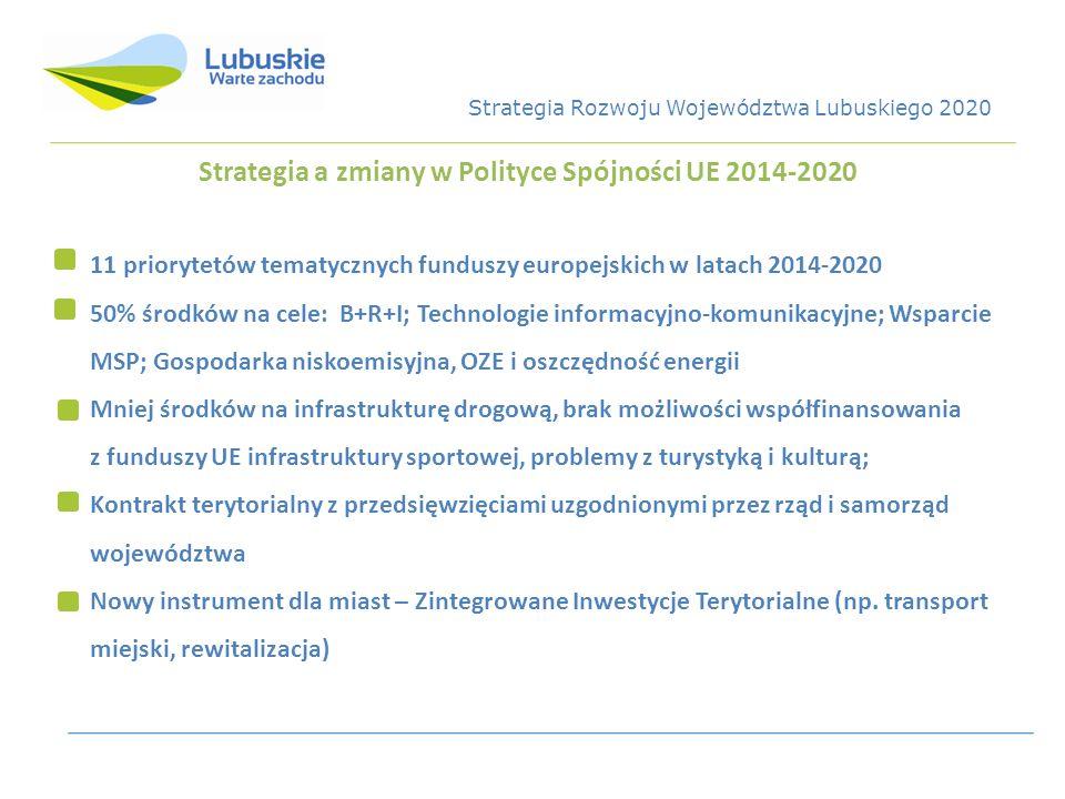 Strategia a zmiany w Polityce Spójności UE 2014-2020 11 priorytetów tematycznych funduszy europejskich w latach 2014-2020 50% środków na cele: B+R+I;
