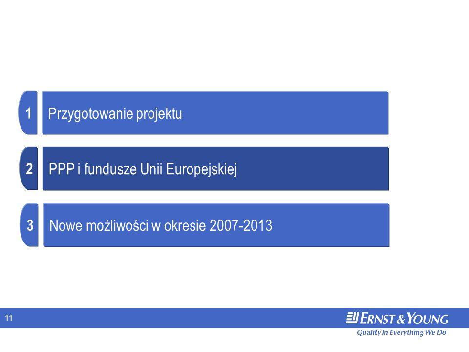 11 Przygotowanie projektu 1 PPP i fundusze Unii Europejskiej 2 Nowe możliwości w okresie 2007-2013 3