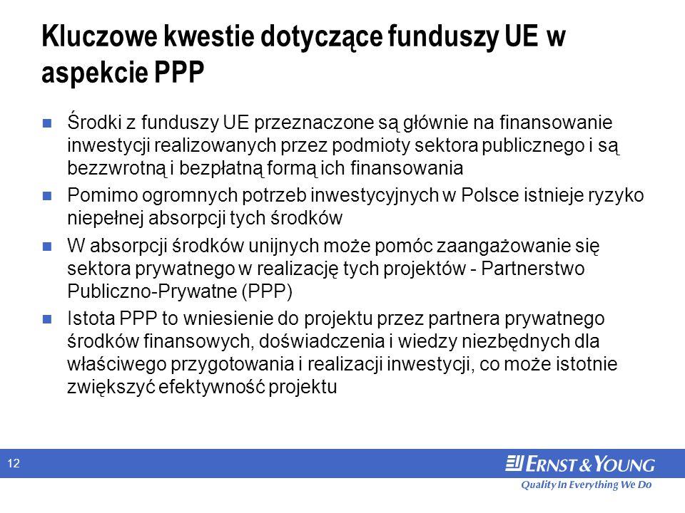 12 Kluczowe kwestie dotyczące funduszy UE w aspekcie PPP Środki z funduszy UE przeznaczone są głównie na finansowanie inwestycji realizowanych przez podmioty sektora publicznego i są bezzwrotną i bezpłatną formą ich finansowania Pomimo ogromnych potrzeb inwestycyjnych w Polsce istnieje ryzyko niepełnej absorpcji tych środków W absorpcji środków unijnych może pomóc zaangażowanie się sektora prywatnego w realizację tych projektów - Partnerstwo Publiczno-Prywatne (PPP) Istota PPP to wniesienie do projektu przez partnera prywatnego środków finansowych, doświadczenia i wiedzy niezbędnych dla właściwego przygotowania i realizacji inwestycji, co może istotnie zwiększyć efektywność projektu