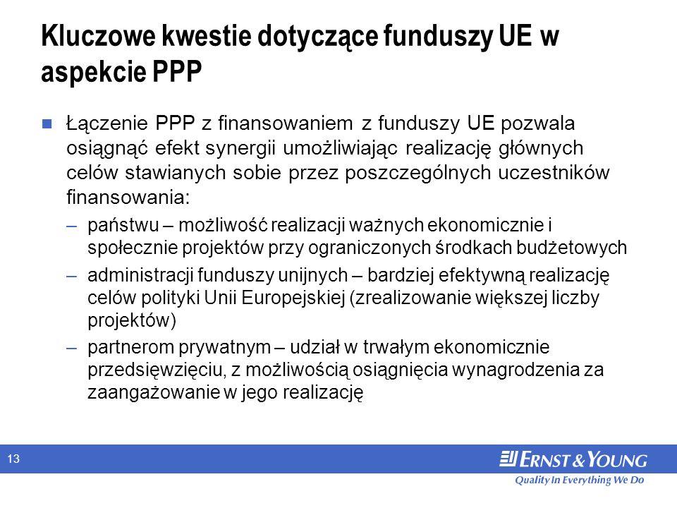 13 Kluczowe kwestie dotyczące funduszy UE w aspekcie PPP Łączenie PPP z finansowaniem z funduszy UE pozwala osiągnąć efekt synergii umożliwiając realizację głównych celów stawianych sobie przez poszczególnych uczestników finansowania: –państwu – możliwość realizacji ważnych ekonomicznie i społecznie projektów przy ograniczonych środkach budżetowych –administracji funduszy unijnych – bardziej efektywną realizację celów polityki Unii Europejskiej (zrealizowanie większej liczby projektów) –partnerom prywatnym – udział w trwałym ekonomicznie przedsięwzięciu, z możliwością osiągnięcia wynagrodzenia za zaangażowanie w jego realizację