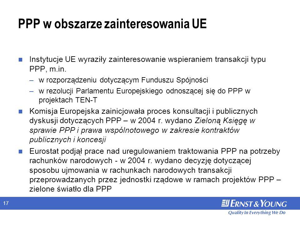 17 PPP w obszarze zainteresowania UE Instytucje UE wyraziły zainteresowanie wspieraniem transakcji typu PPP, m.in. –w rozporządzeniu dotyczącym Fundus
