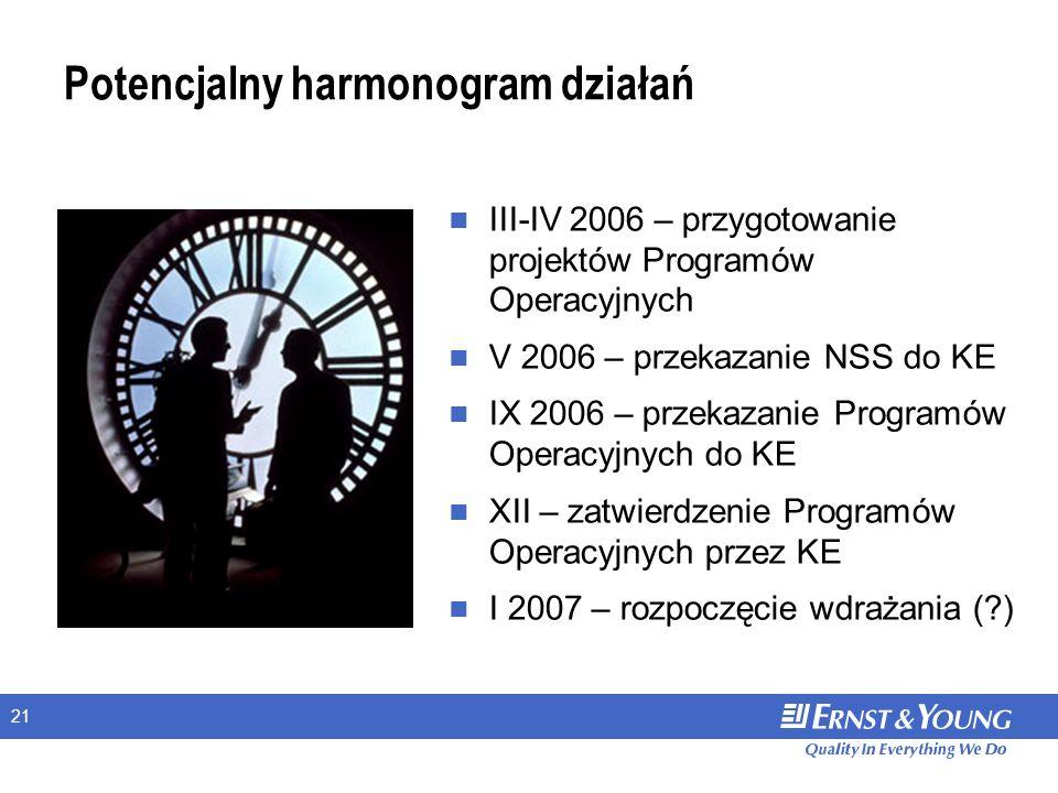 21 Potencjalny harmonogram działań III-IV 2006 – przygotowanie projektów Programów Operacyjnych V 2006 – przekazanie NSS do KE IX 2006 – przekazanie P