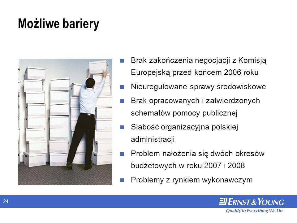 24 Możliwe bariery Brak zakończenia negocjacji z Komisją Europejską przed końcem 2006 roku Nieuregulowane sprawy środowiskowe Brak opracowanych i zatwierdzonych schematów pomocy publicznej Słabość organizacyjna polskiej administracji Problem nałożenia się dwóch okresów budżetowych w roku 2007 i 2008 Problemy z rynkiem wykonawczym