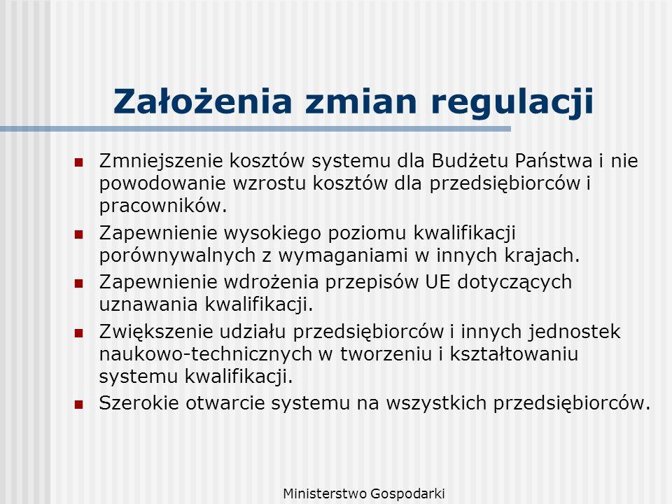 Ministerstwo Gospodarki Założenia zmian regulacji Zmniejszenie kosztów systemu dla Budżetu Państwa i nie powodowanie wzrostu kosztów dla przedsiębiorców i pracowników.