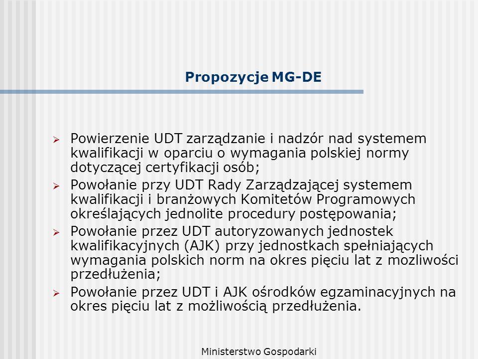 Ministerstwo Gospodarki Propozycje MG-DE Powierzenie UDT zarządzanie i nadzór nad systemem kwalifikacji w oparciu o wymagania polskiej normy dotyczącej certyfikacji osób; Powołanie przy UDT Rady Zarządzającej systemem kwalifikacji i branżowych Komitetów Programowych określających jednolite procedury postępowania; Powołanie przez UDT autoryzowanych jednostek kwalifikacyjnych (AJK) przy jednostkach spełniających wymagania polskich norm na okres pięciu lat z mozliwości przedłużenia; Powołanie przez UDT i AJK ośrodków egzaminacyjnych na okres pięciu lat z możliwością przedłużenia.