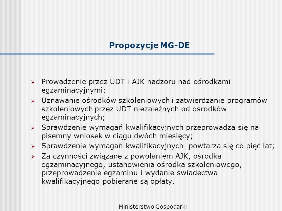 Ministerstwo Gospodarki Propozycje MG-DE Prowadzenie przez UDT i AJK nadzoru nad ośrodkami egzaminacyjnymi; Uznawanie ośrodków szkoleniowych i zatwierdzanie programów szkoleniowych przez UDT niezależnych od ośrodków egzaminacyjnych; Sprawdzenie wymagań kwalifikacyjnych przeprowadza się na pisemny wniosek w ciągu dwóch miesięcy; Sprawdzenie wymagań kwalifikacyjnych powtarza się co pięć lat; Za czynności związane z powołaniem AJK, ośrodka egzaminacyjnego, ustanowienia ośrodka szkoleniowego, przeprowadzenie egzaminu i wydanie świadectwa kwalifikacyjnego pobierane są opłaty.