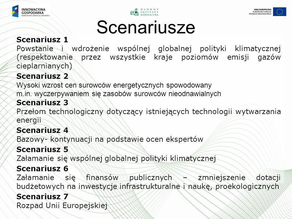 Czynniki kluczowe Analizie poddanych zostało 32 czynniki (uwarunkowania) kluczowe 10 ekonomicznych 10 społecznych 7 polityczno-prawnych 6 środowiskowych Wybrano 15 posiadających największy wpływ na zeroemisyjną gospodarkę energią 7