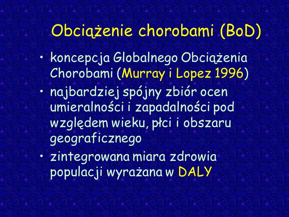 Obciążenie chorobami (BoD) koncepcja Globalnego Obciążenia Chorobami (Murray i Lopez 1996) najbardziej spójny zbiór ocen umieralności i zapadalności p