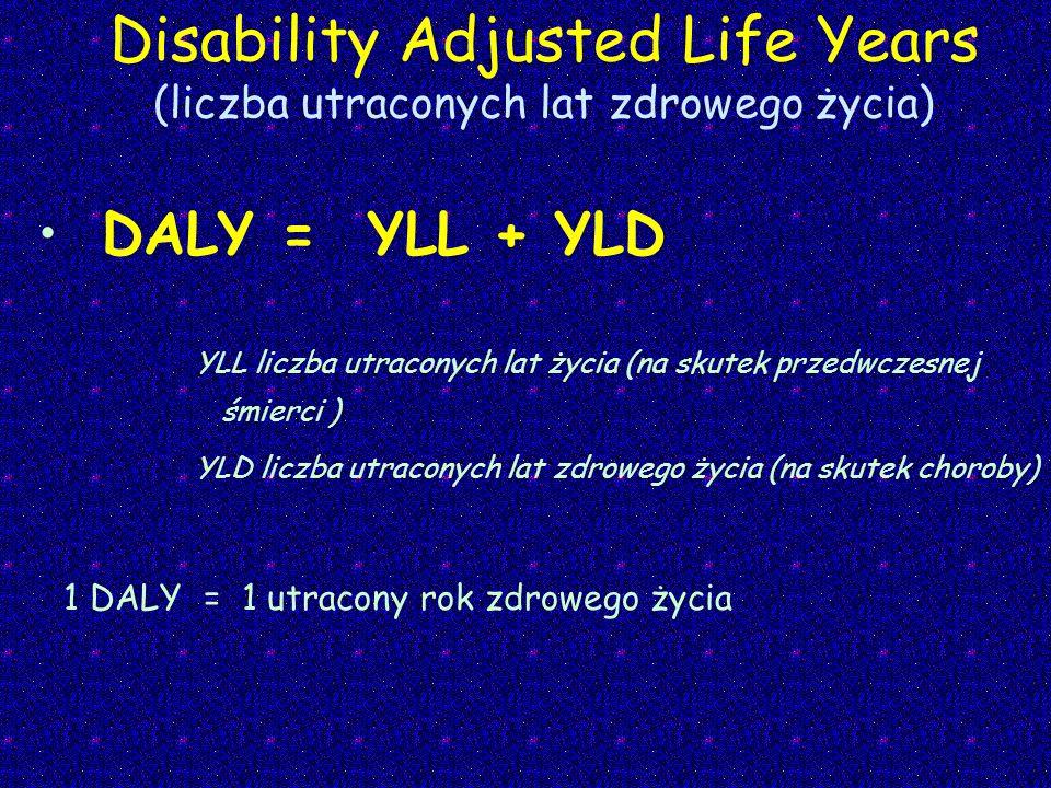 Disability Adjusted Life Years (liczba utraconych lat zdrowego życia) DALY = YLL + YLD YLL liczba utraconych lat życia (na skutek przedwczesnej śmierc