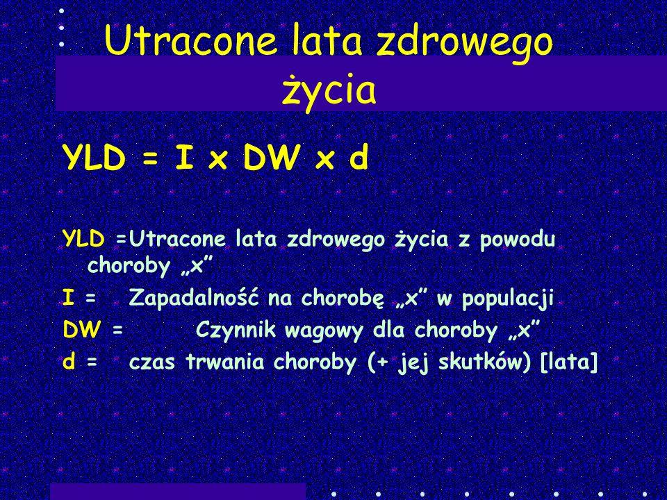 Utracone lata zdrowego życia YLD = I x DW x d YLD =Utracone lata zdrowego życia z powodu choroby x I = Zapadalność na chorobę x w populacji DW = Czynn