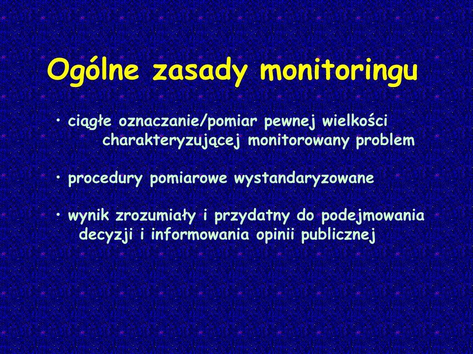 Ogólne zasady monitoringu ciągłe oznaczanie/pomiar pewnej wielkości charakteryzującej monitorowany problem procedury pomiarowe wystandaryzowane wynik