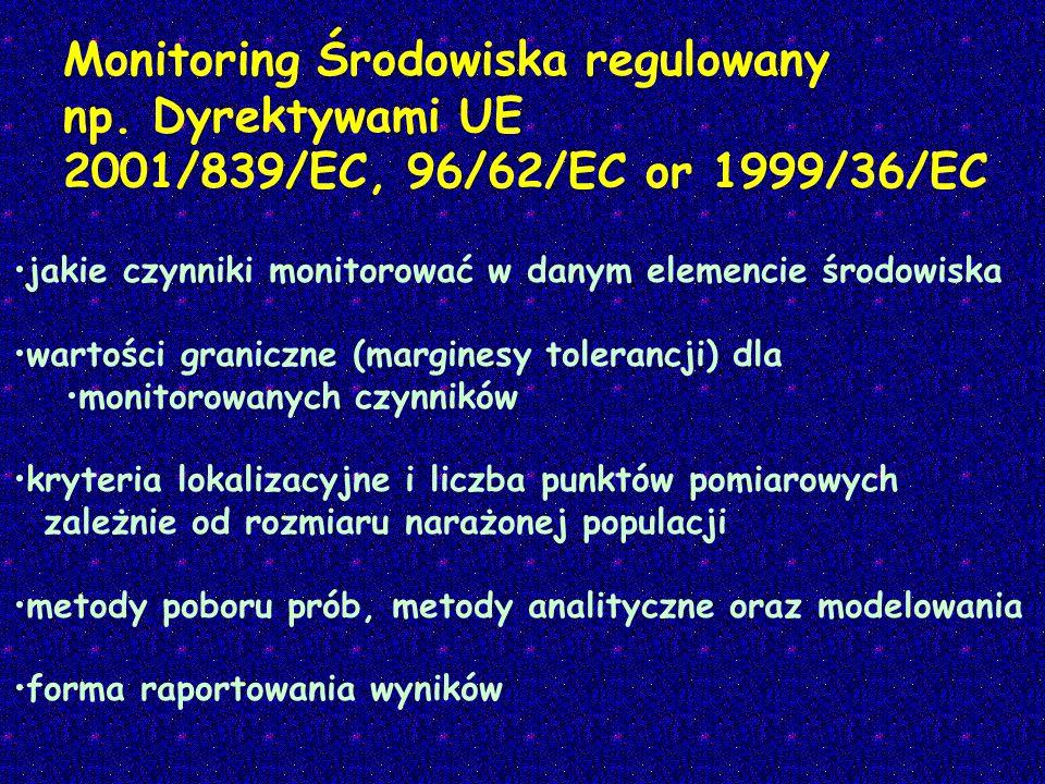 Monitoring Środowiska regulowany np. Dyrektywami UE 2001/839/EC, 96/62/EC or 1999/36/EC jakie czynniki monitorować w danym elemencie środowiska wartoś