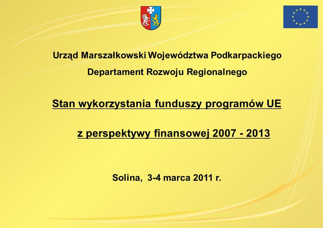Urząd Marszałkowski Województwa Podkarpackiego Departament Rozwoju Regionalnego Stan wykorzystania funduszy programów UE z perspektywy finansowej 2007