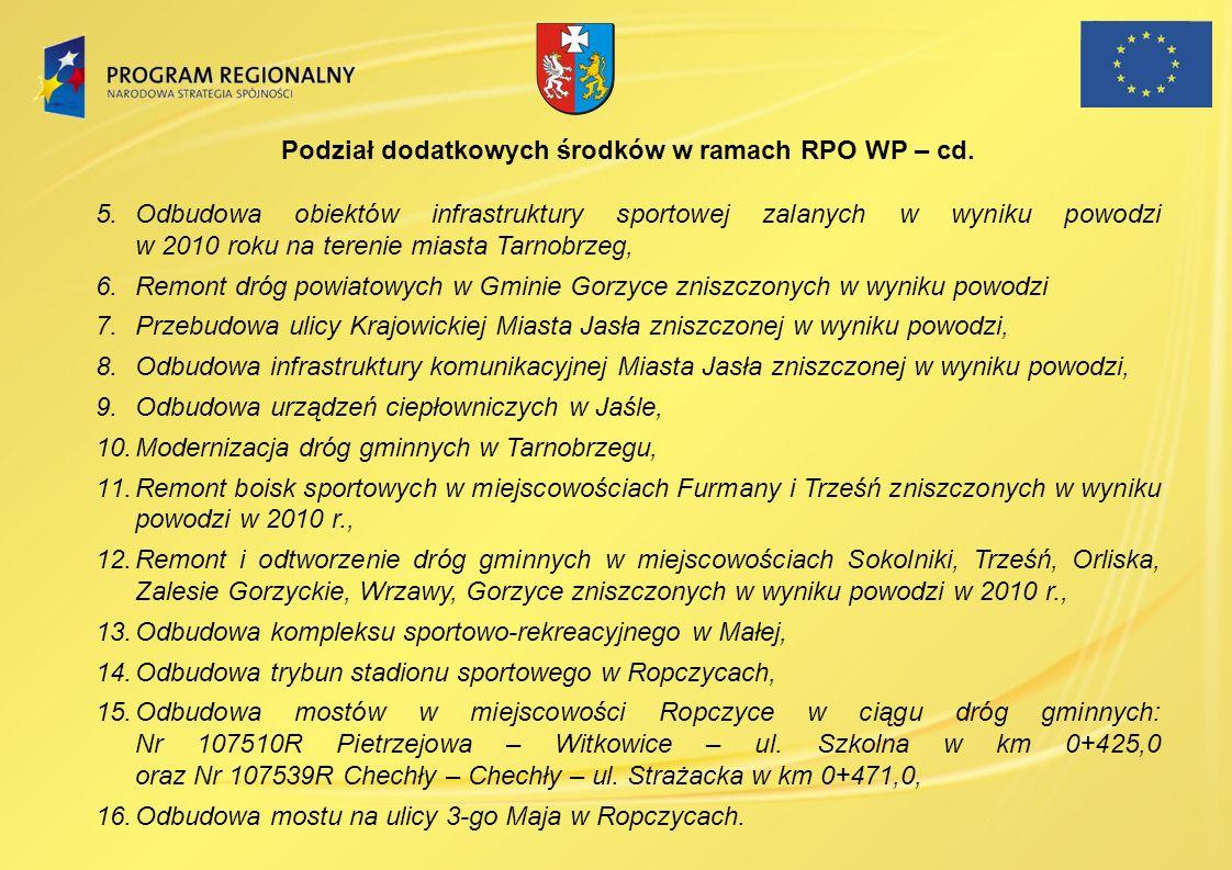Podział dodatkowych środków w ramach RPO WP – cd. 5.Odbudowa obiektów infrastruktury sportowej zalanych w wyniku powodzi w 2010 roku na terenie miasta