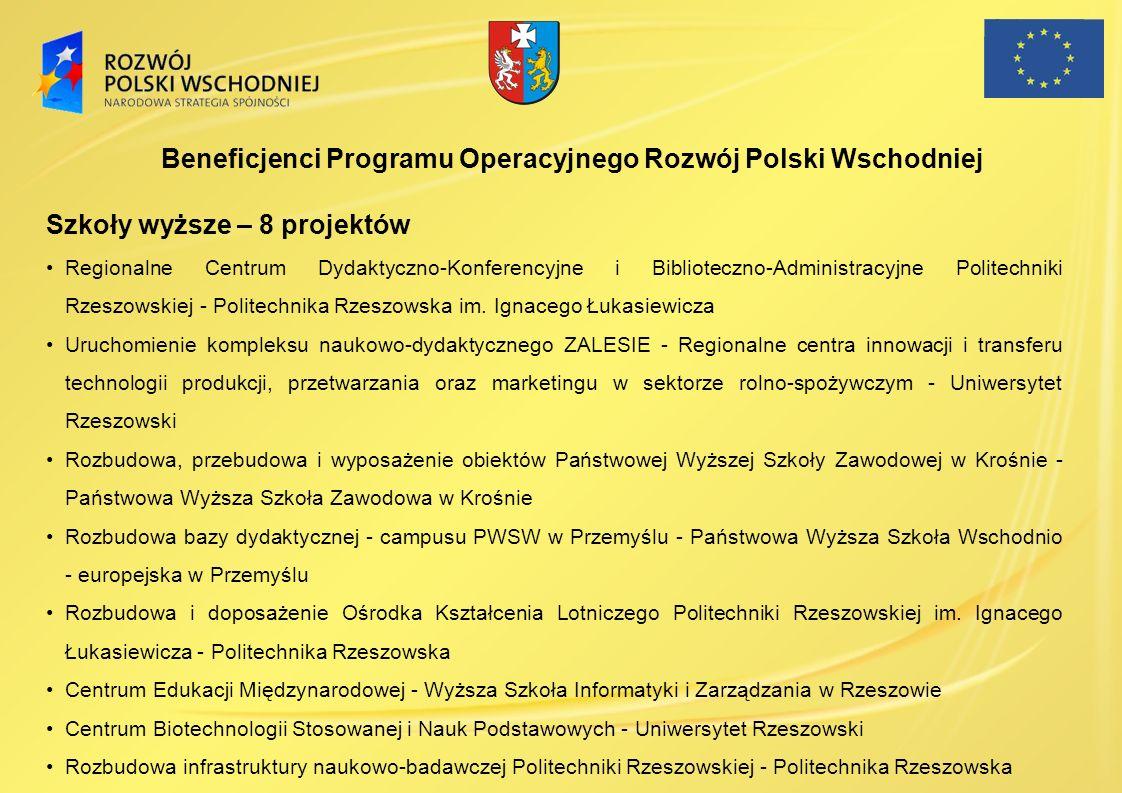 Szkoły wyższe – 8 projektów Regionalne Centrum Dydaktyczno-Konferencyjne i Biblioteczno-Administracyjne Politechniki Rzeszowskiej - Politechnika Rzesz