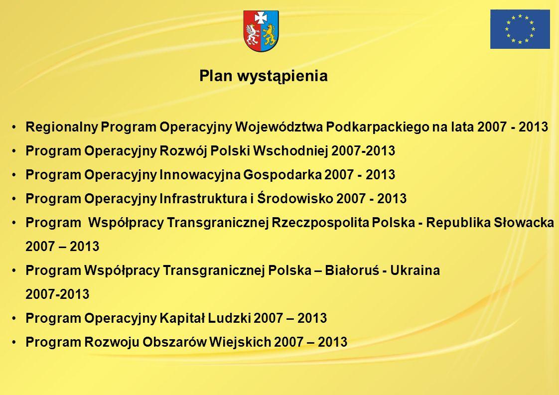 Regionalny Program Operacyjny Województwa Podkarpackiego na lata 2007 - 2013 Program Operacyjny Rozwój Polski Wschodniej 2007-2013 Program Operacyjny