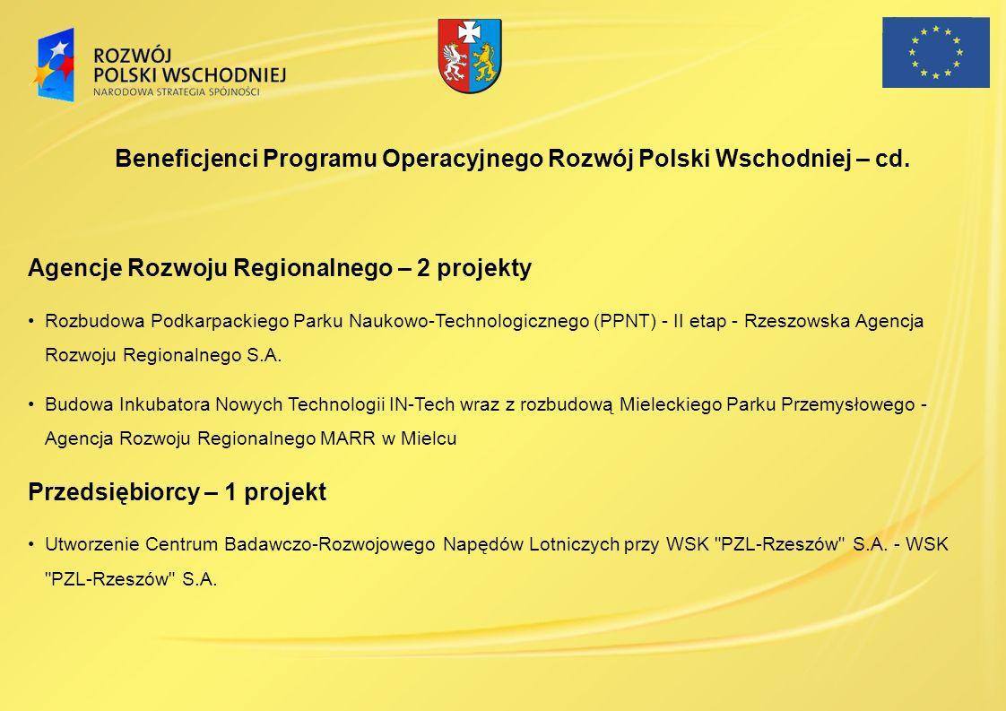 Agencje Rozwoju Regionalnego – 2 projekty Rozbudowa Podkarpackiego Parku Naukowo-Technologicznego (PPNT) - II etap - Rzeszowska Agencja Rozwoju Region