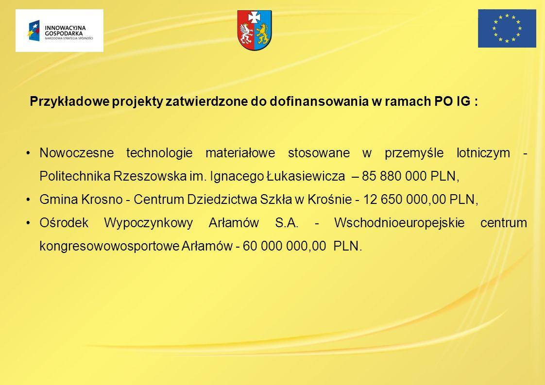 Nowoczesne technologie materiałowe stosowane w przemyśle lotniczym - Politechnika Rzeszowska im. Ignacego Łukasiewicza – 85 880 000 PLN, Gmina Krosno
