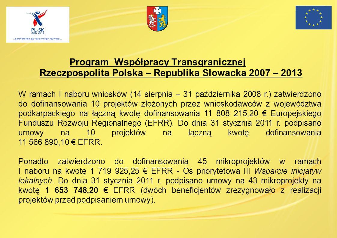 Program Współpracy Transgranicznej Rzeczpospolita Polska – Republika Słowacka 2007 – 2013 W ramach I naboru wniosków (14 sierpnia – 31 października 20