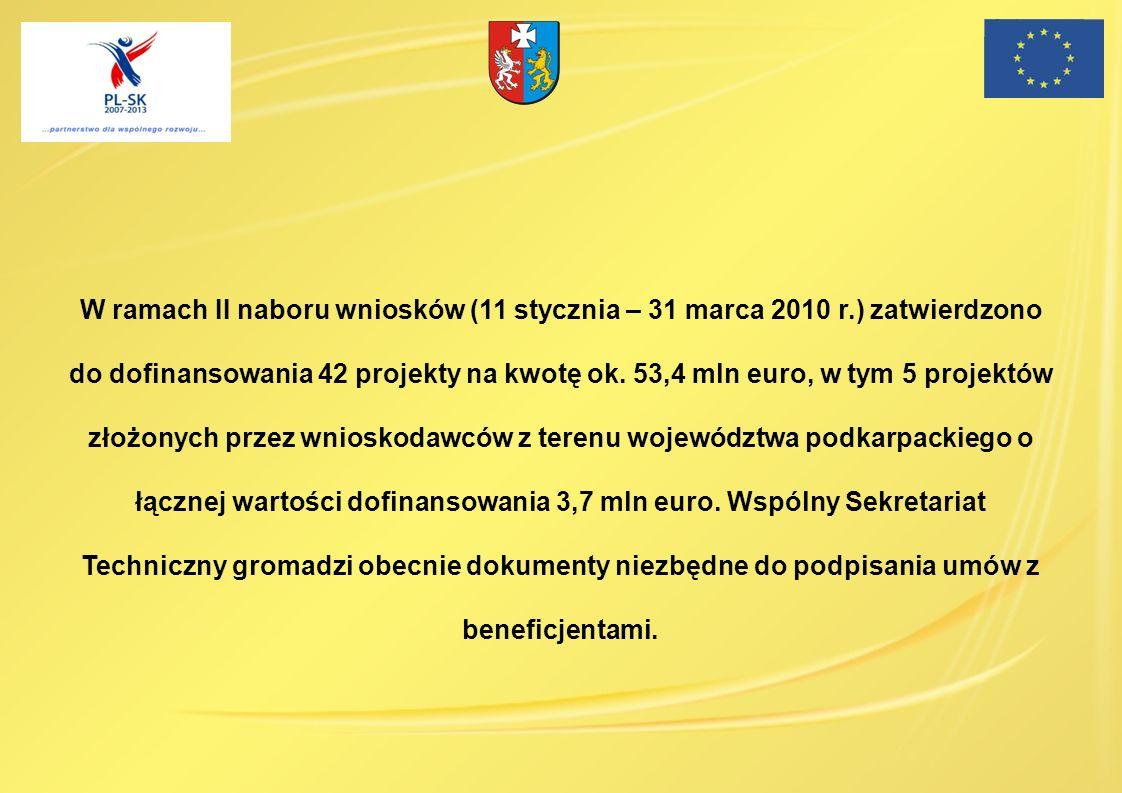 W ramach II naboru wniosków (11 stycznia – 31 marca 2010 r.) zatwierdzono do dofinansowania 42 projekty na kwotę ok. 53,4 mln euro, w tym 5 projektów